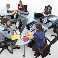 Ergonomic Furniture In The Classroom Stackable Wicker Patio Chairs Upgrade Your University With