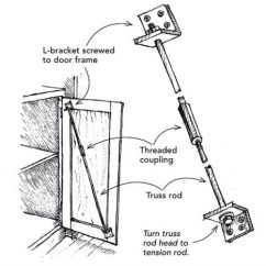Cabinet Door Diagram 2005 Ford F 150 Front Bumper Straightening A Warped Fine Homebuilding The One Small Bathroom In My Spanish Style House Had With Seriously When Closed Bottom Corner Was About An Inch Out Of Plumb