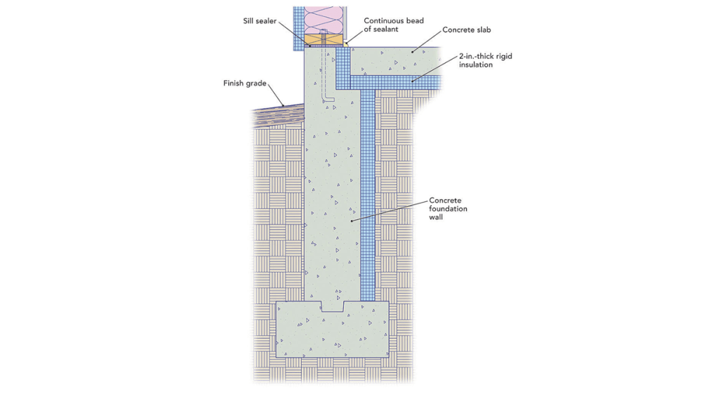 medium resolution of slab on grade