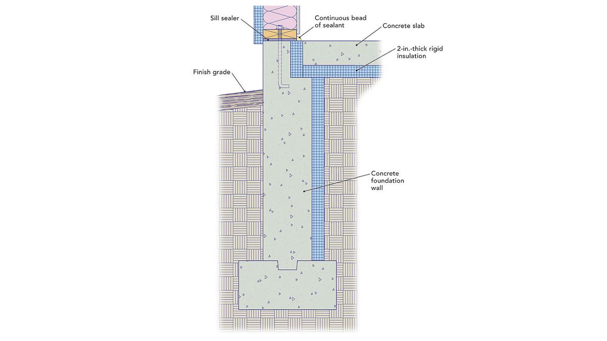 hight resolution of slab on grade