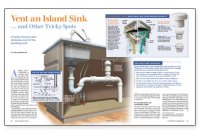 Vent an Island Sink...and Other Tricky Spots - Fine ...