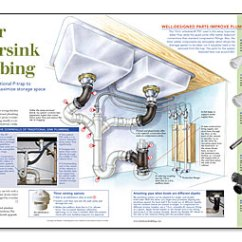 Bathroom Plumbing Vent Stack Diagram Of A Pill Bug Kitchen Sink Air Admittance Valve. Rustic Valve Sizes For Vent. How To Fix ...