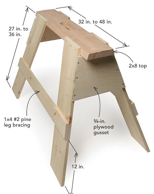 How To Use A Sawhorse To Cut Wood