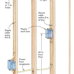 Kitchen Ceiling Light Wiring Diagram 5 Pin Relay Air Horn How To Wire A Switch Box - Fine Homebuilding