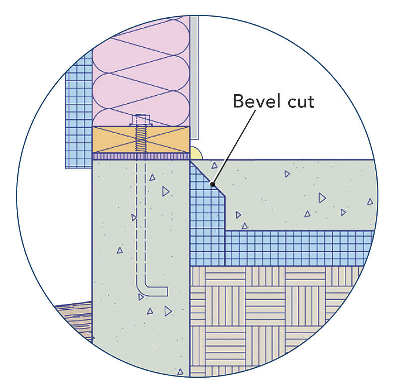 house insulation diagram ez boom wiring insulating a slab on grade fine homebuilding requirements