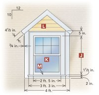 Dormer Window Regulations. Designing Gable Dormers Fine ...