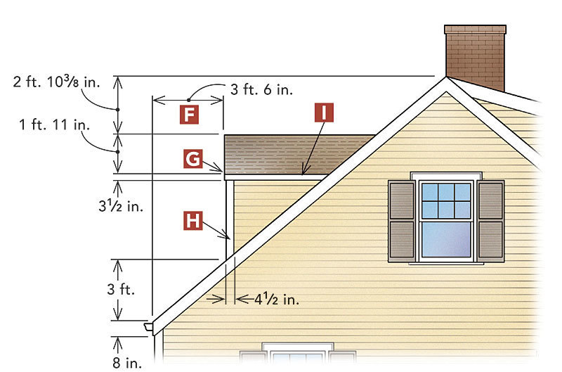 Designing gable dormers