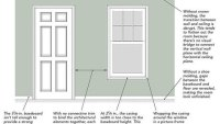 Well-Proportioned Trim - Fine Homebuilding