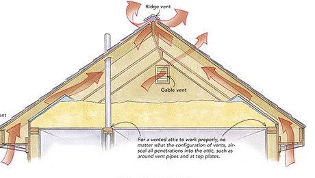 should i close my attic gable vents