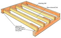 Can Joists be Trimmed to Create a Lowered Floor? - Fine ...