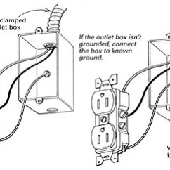 How To Wire A Plug Outlet Diagram 150 Watt Hps Ballast Wiring Upgrading Two Prong Outlets Fine Homebuilding Forums