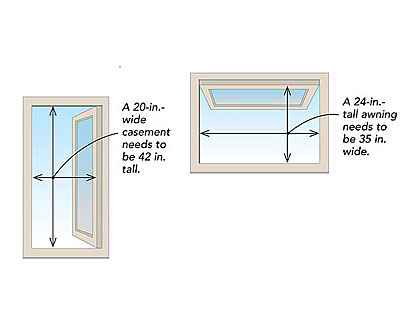 Egress windows: understanding net