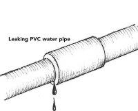 Leaking Water Pipe Joint - Acpfoto