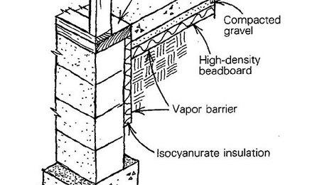 Solar Panel Foundation Design, Solar, Free Engine Image