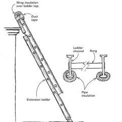 Extension Ladder Parts Diagram Lt1 Wiring Homemade Mitts - Fine Homebuilding