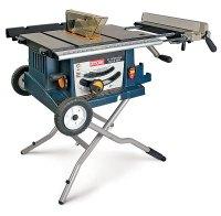 BTS20 Portable Tablesaw Review - Fine Homebuilding