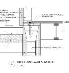 fine homebuilding prohome icf foundation detail 1 [ 1209 x 737 Pixel ]