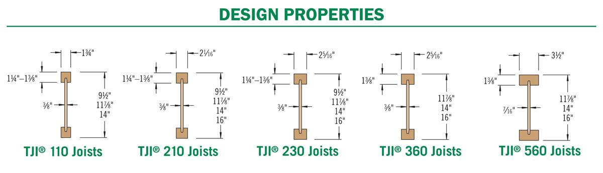 FloorFraming Design  Fine Homebuilding