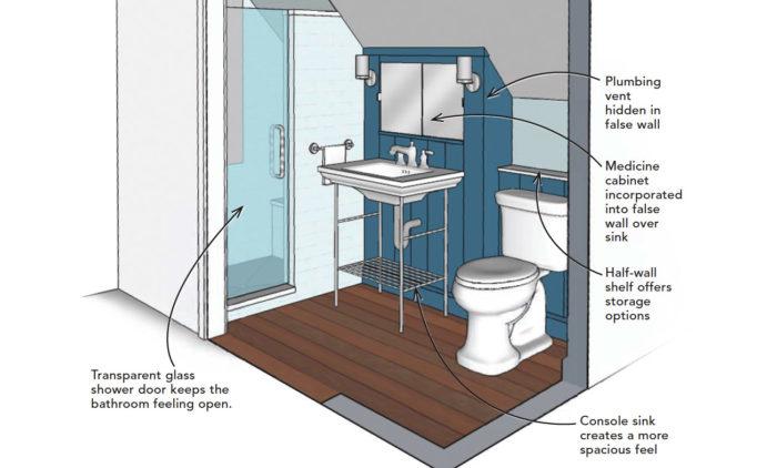 Half Bathroom Ideas Small Bathrooms