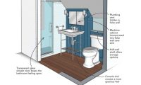 Bathrooms With Sloped Ceilings - Fine Homebuilding