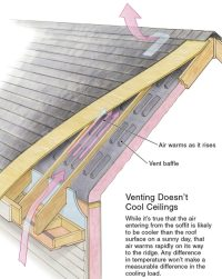 Roof Venting Doesnt Affect Cooling Loads