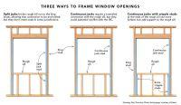 Split Jacks When Framing a Window Opening - Fine Homebuilding
