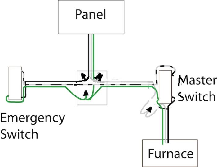 wiring a furnace emergency switch