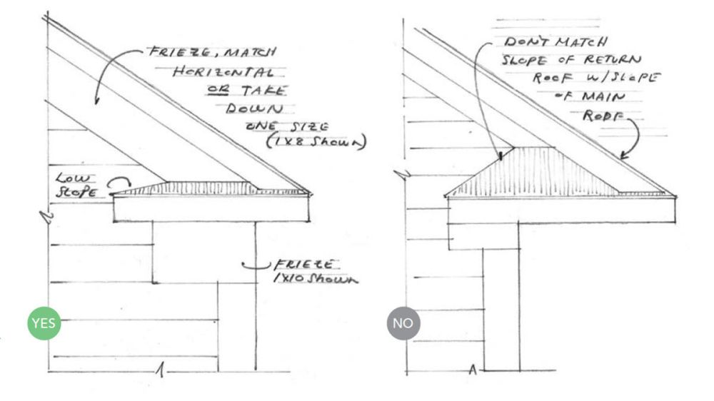 medium resolution of in the gable the frieze can either match the horizontal frieze on the rest of the building or it can be reduced one step in dimensional lumber