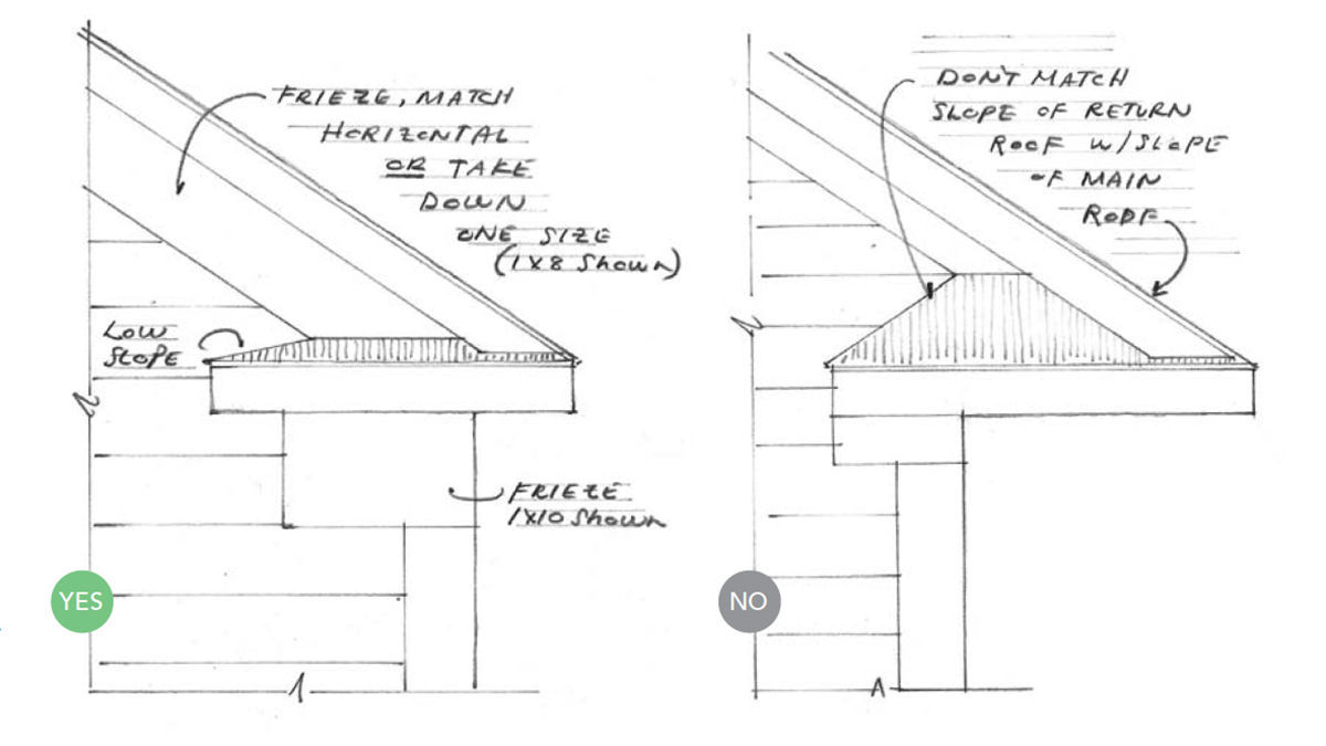 hight resolution of in the gable the frieze can either match the horizontal frieze on the rest of the building or it can be reduced one step in dimensional lumber
