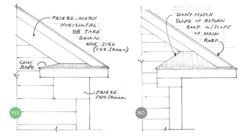 small resolution of in the gable the frieze can either match the horizontal frieze on the rest of the building or it can be reduced one step in dimensional lumber