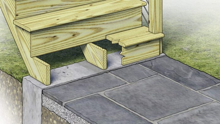 Best Practices For Building A Deck Stair Landing Fine Homebuilding | Outside Stairs To Second Floor | Steel | Entrance | Staircase | Patio | Deck