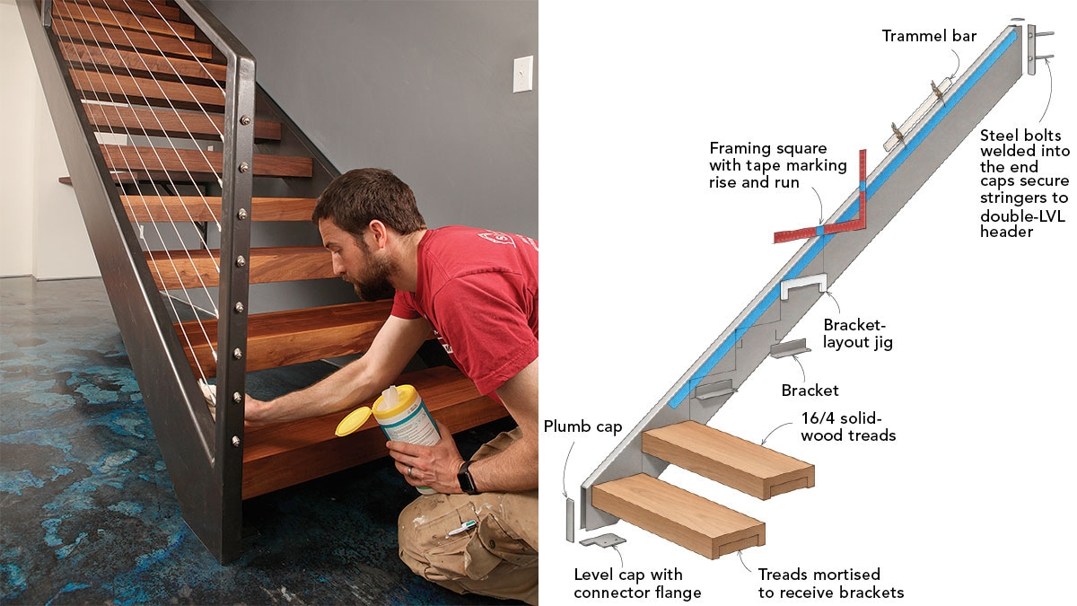 Site Built Steel Stringer Stairs Fine Homebuilding | Wood Stair Tread Caps | Red Oak | Retread | Hardwood | Nosing | Pre Built