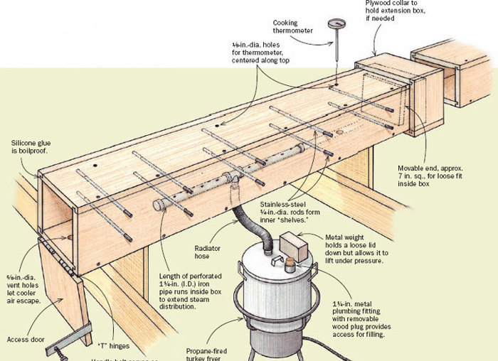 Wood Steam Box Plans