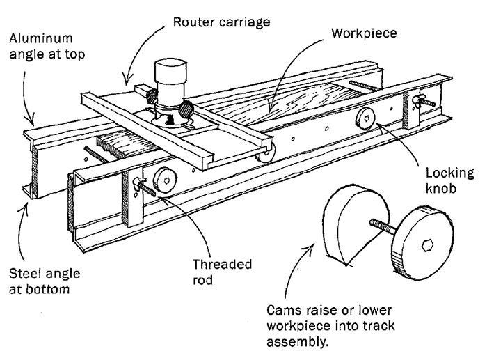 Jig And Fixture Design