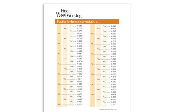 Woodworking Calculator Fractions