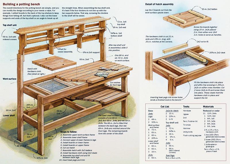 free plan a workbench