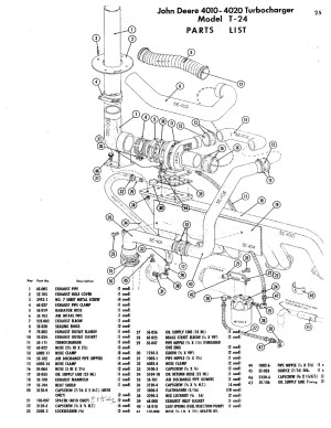 John Deere 4020 T24 Turbo Kits   M&WRajay & Garrett