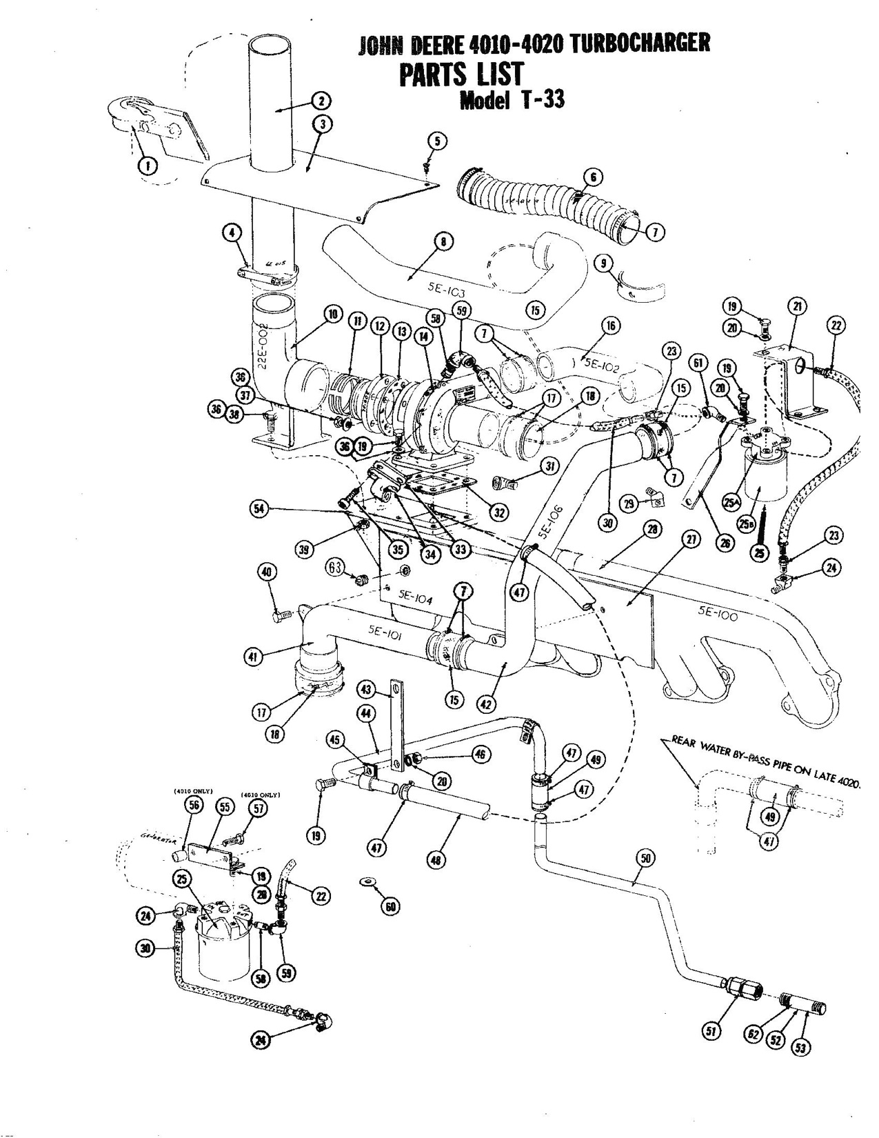 John Deere T 33 Turbo Kits