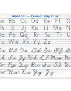 Alphabet penmanship chart also aop homeschooling rh