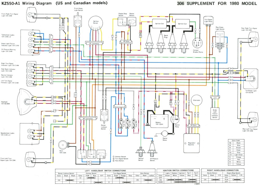 Kawasaki Ltd 550 Wiring Diagram - Wiring Schematics on