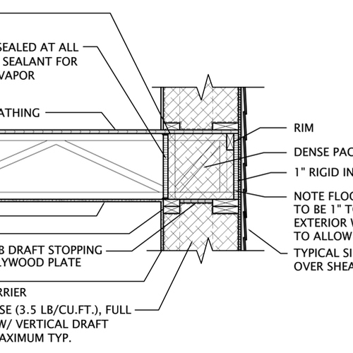 Double Stud Wall / Floor Truss Connection
