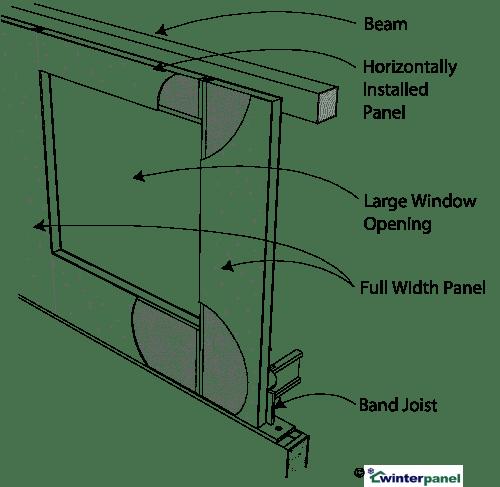 SIP Framing Around Large Window Openings