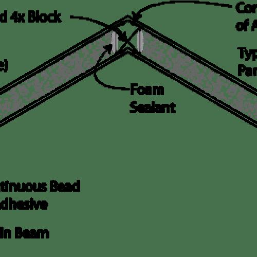 SIP Joining Panels at Ridge Without Ridge Beam