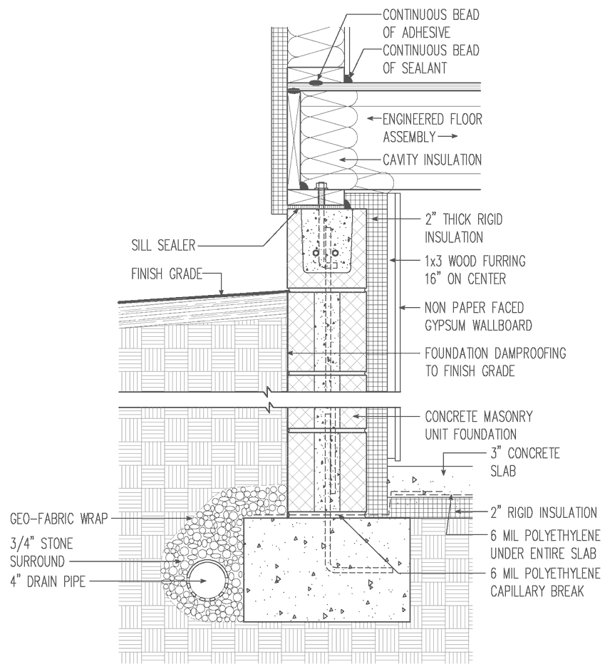 Insulated Basement. Concrete Block with 2-in. Interior