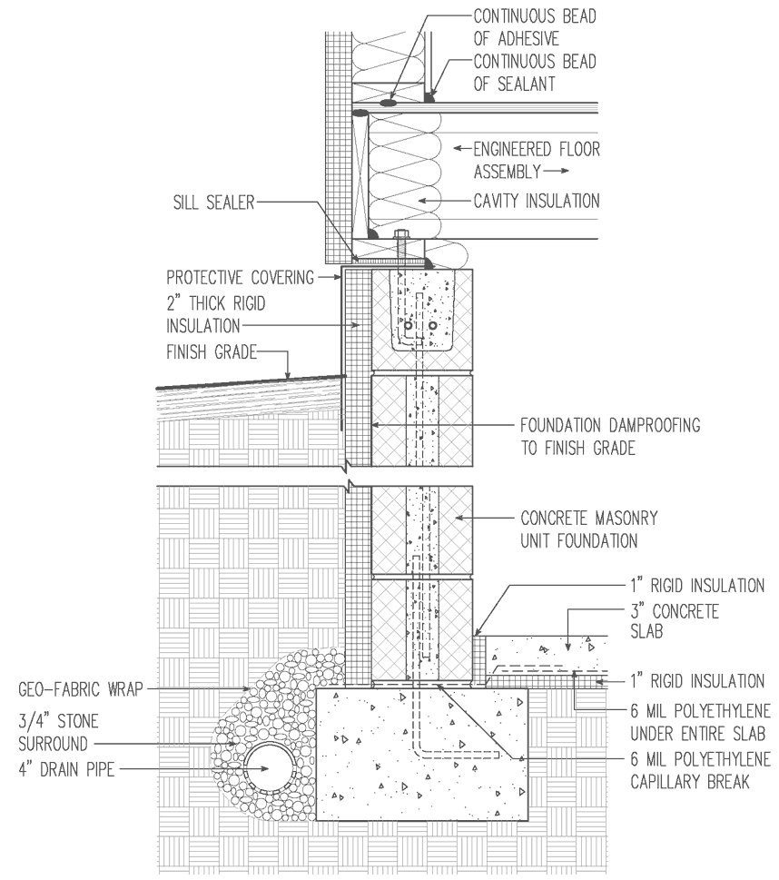 Insulated Basement. Concrete Block with 2-in. Exterior