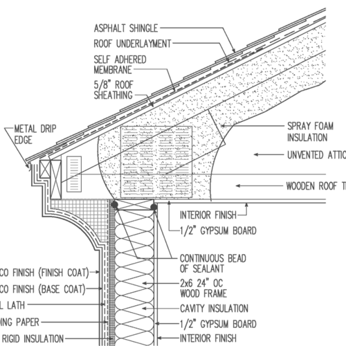 Unvented Roof for Hot Climate (Raised Heel Truss). Asphalt
