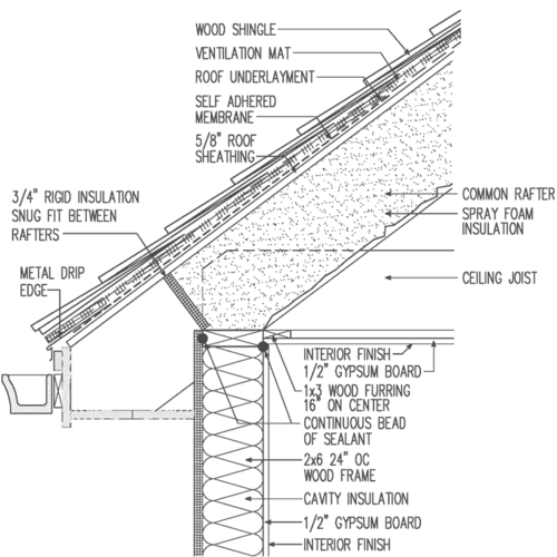Unvented Roof for Hot Climate (Raised Heel Truss). Wood