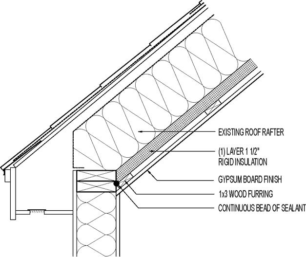 bathroom drainage diagram pj bass wiring interior roof insulation retrofit for (cathedral ceiling) rigid foam. - greenbuildingadvisor