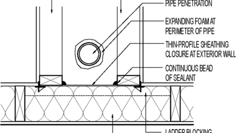 Air Sealing At Corner Vertical Chase Greenbuildingadvisor