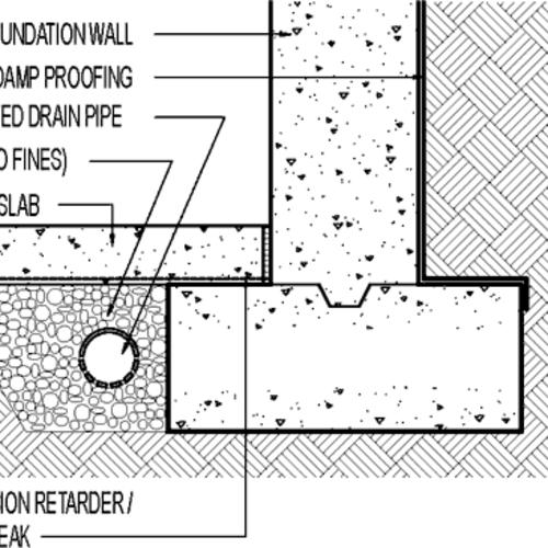 Interior Foundation Drain (Damp Proofing